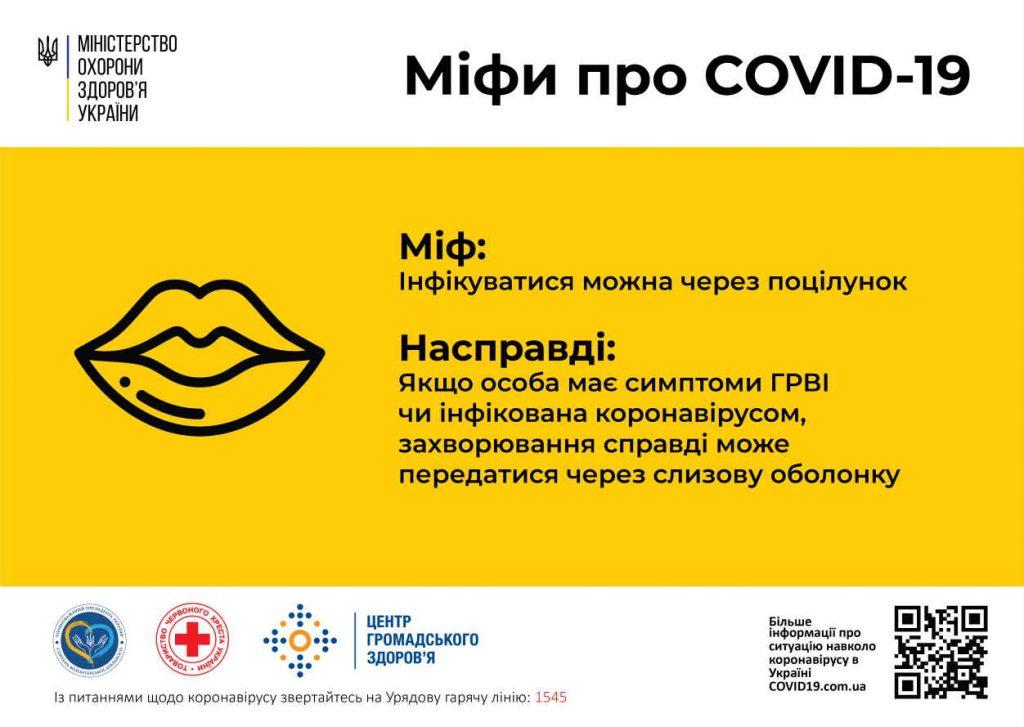 міфи про COVID-19