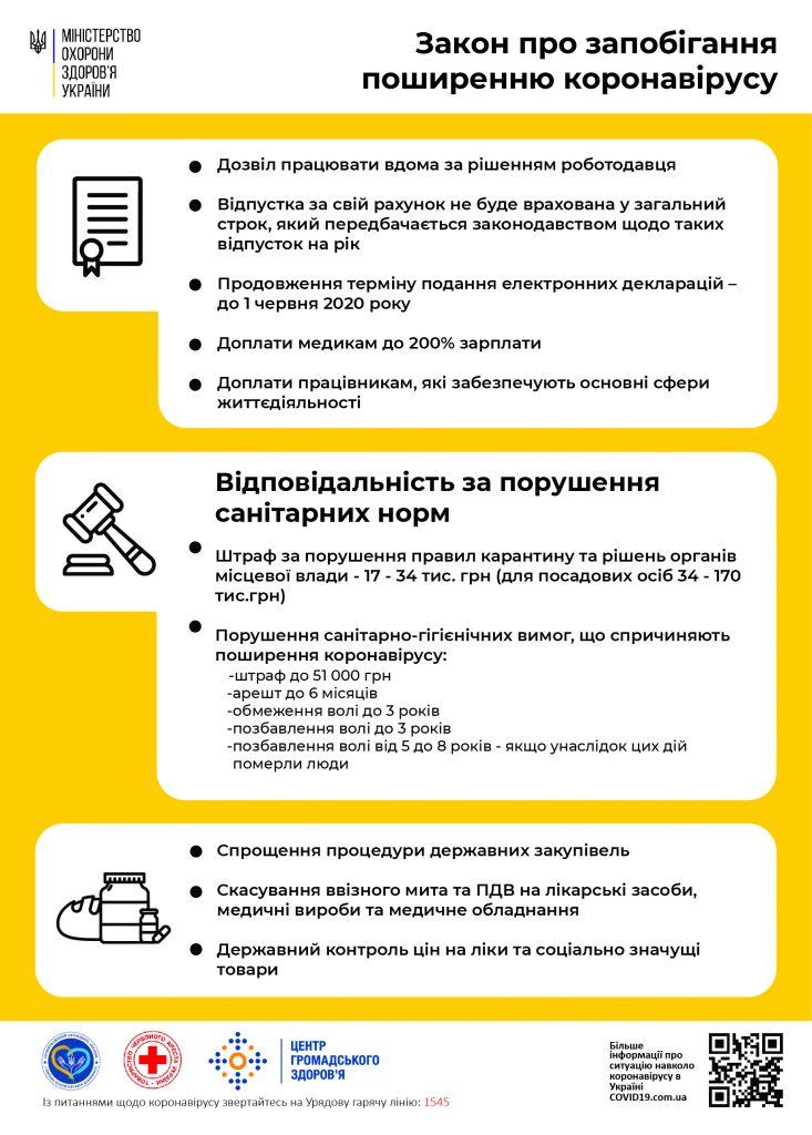 Коронавірус в Україні закони