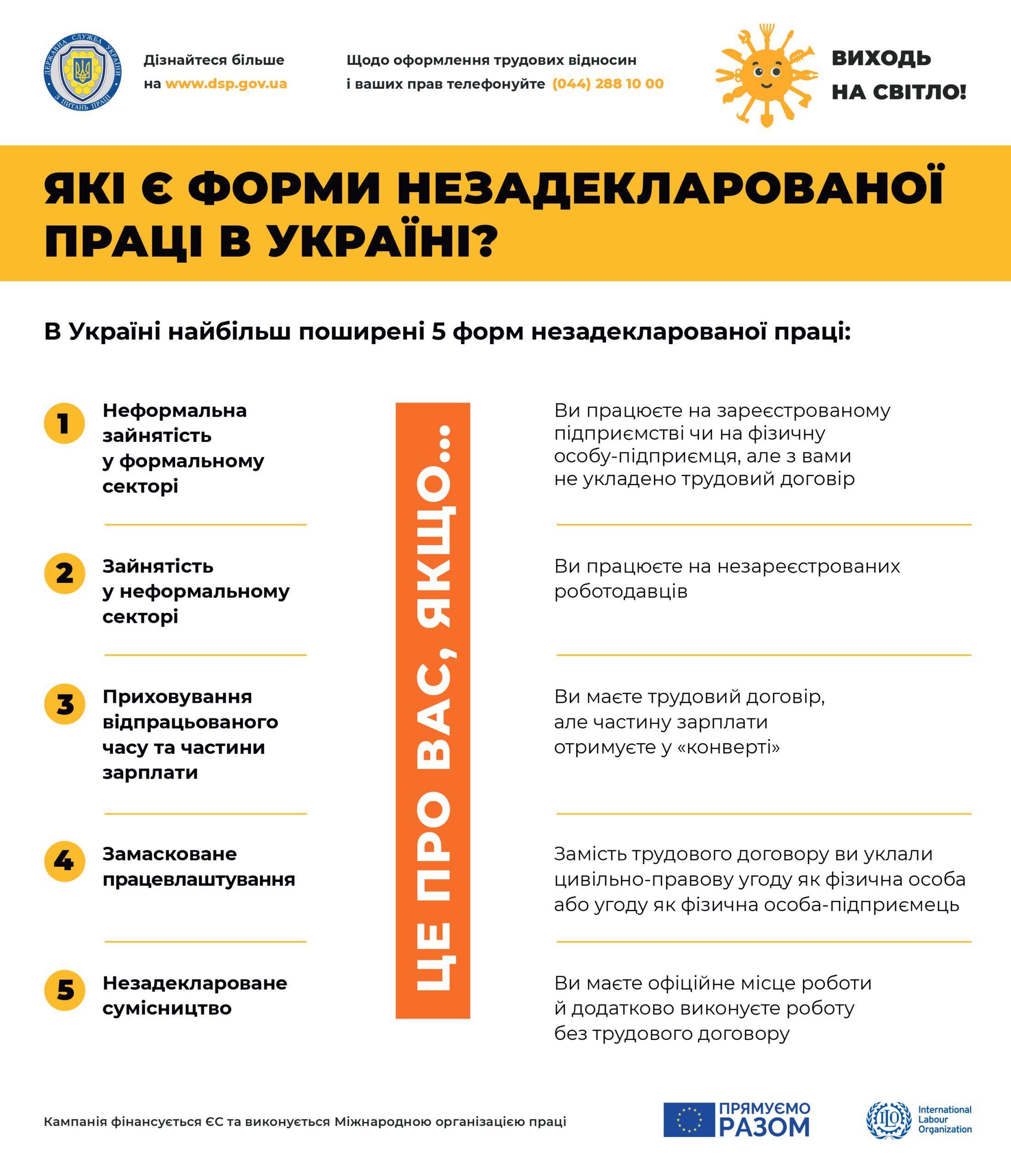 Про проведення інспекційної кампанії з питань виявлення неоформлених трудових відносин