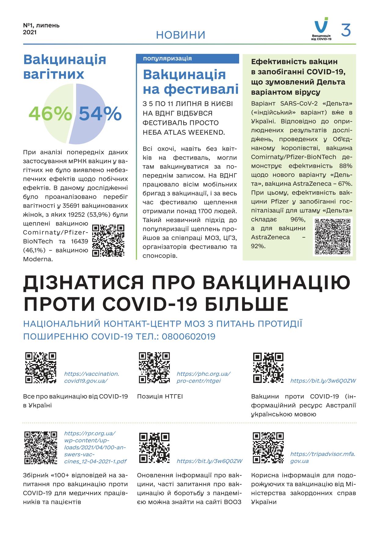"""Ми раді продовжувати знайомити вас з актуальною інформацією щодо вакцинації проти Covid-19 тепер в форматі вакцинальної стіннівки, або дайджесту, яку підготували представники ГО «Батьки за вакцинацію» за участі кластеру «Перспективи розвитку східних регіонів України» GIZ, інформаційної підтримки ДУ «Центр громадського здоров'я МОЗ України» та міжнародних партнерів у продовження проєкту 100+ відповідей на запитання про вакцинацію від Covid-19""""."""